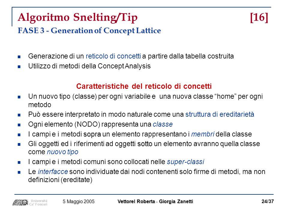 Algoritmo Snelting/Tip [16]